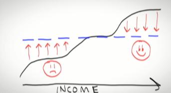 Come funziona la nuova flat tax per i più ricchi