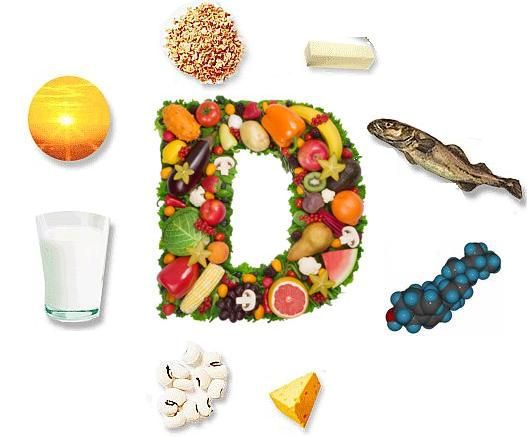 Vitamina D il segreto per contrastare il calo del desiderio