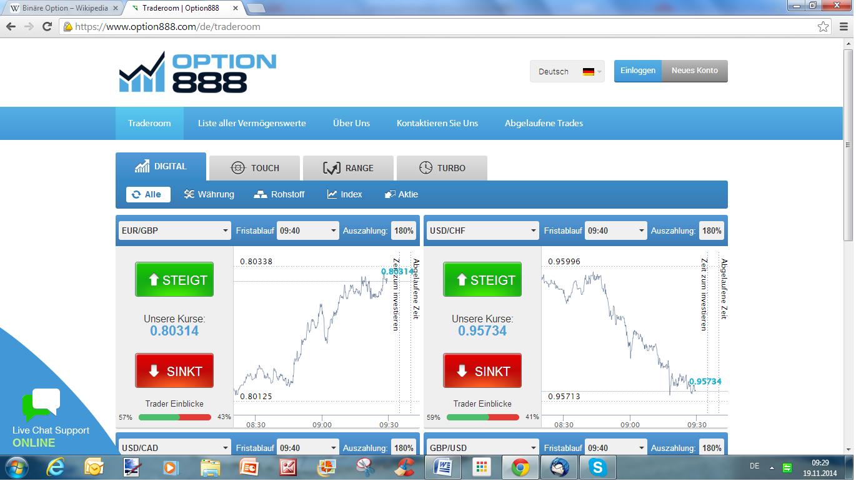 Come scegliere un broker di opzioni binarie?